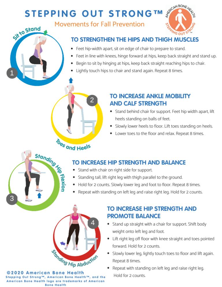 34++ Best exercise program for osteoporosis prevention viral